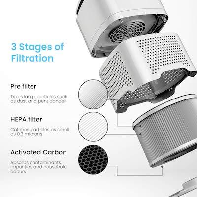 tipos-de-filtro-purificador-aire